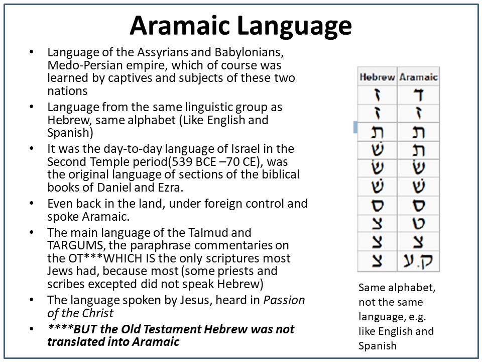 Aramaic Language explained